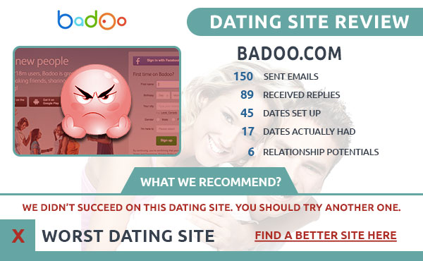 leeds single dating site