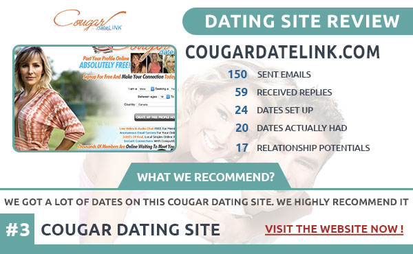 Reviews of CougarDateLink