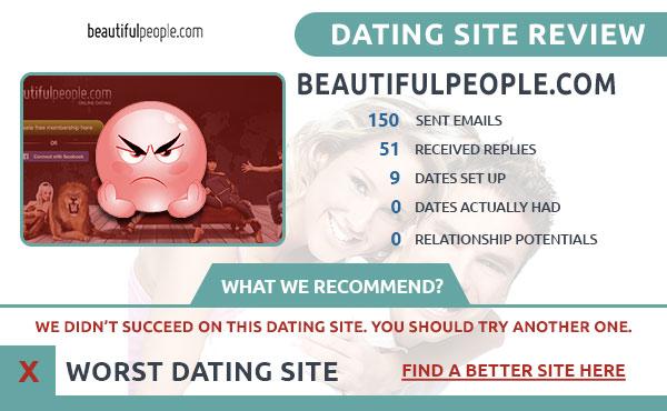 Reviews of BeautifulPeople
