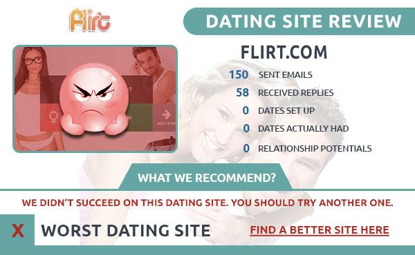 Reviews of Flirt