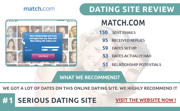 Reviews of Match